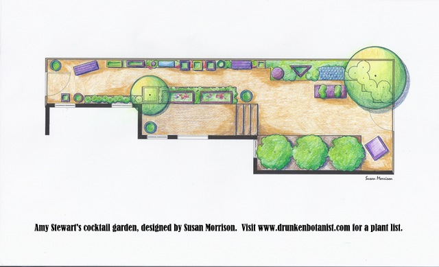 Amy Stewart cocktail garden plan